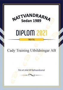 Nattvandrarna Certifikat 2021